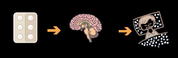 メラトニン受容体作動薬
